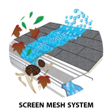 screenmesh gutter leaf guard