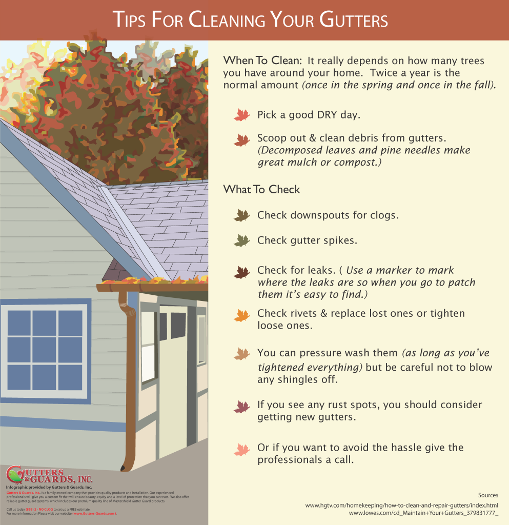Gutter Cleaning Tips For Cleaning Gutters Gutters