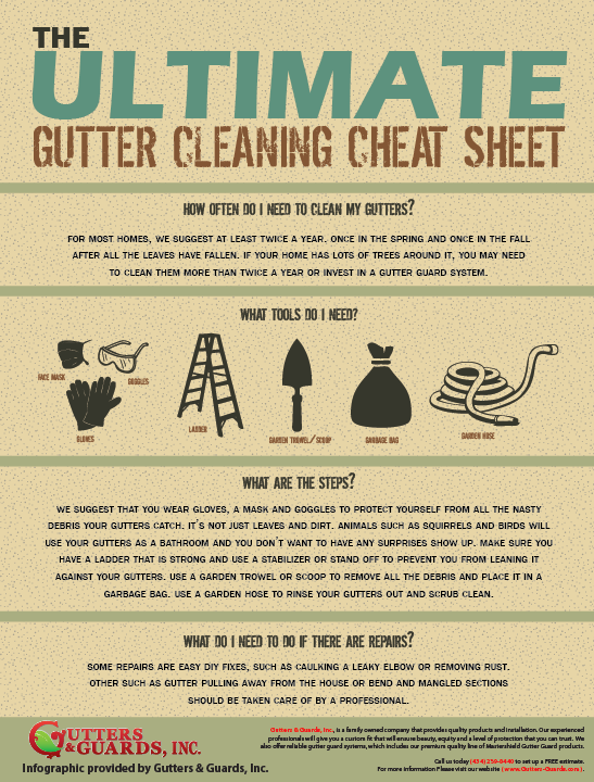 The Ultimate Gutter Cleaning Cheat Sheet Gutters